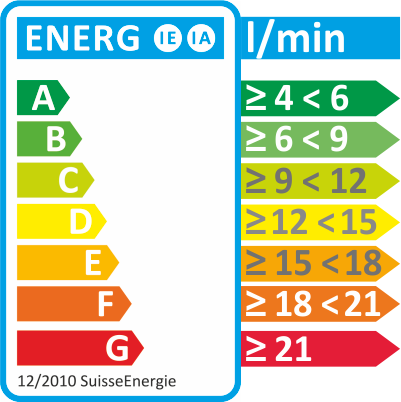 Energieetikette f?r Duschen / Classement Etiquette Energie pour les douches / energy efficiency classes for showerheads